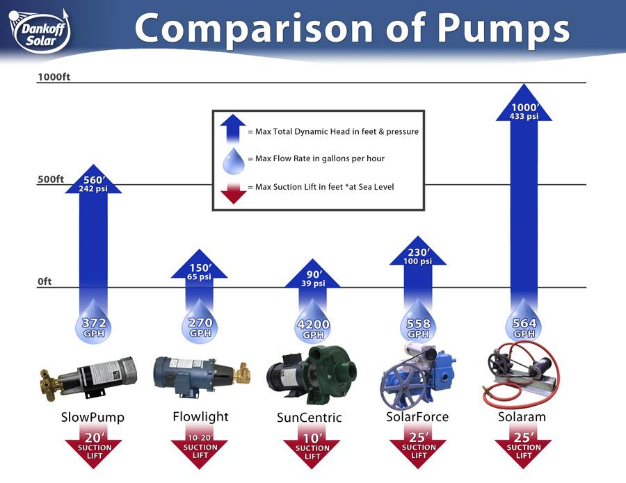 pump-bar-chart-full-web